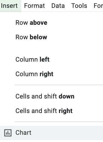 Google forms menu Insert Chart