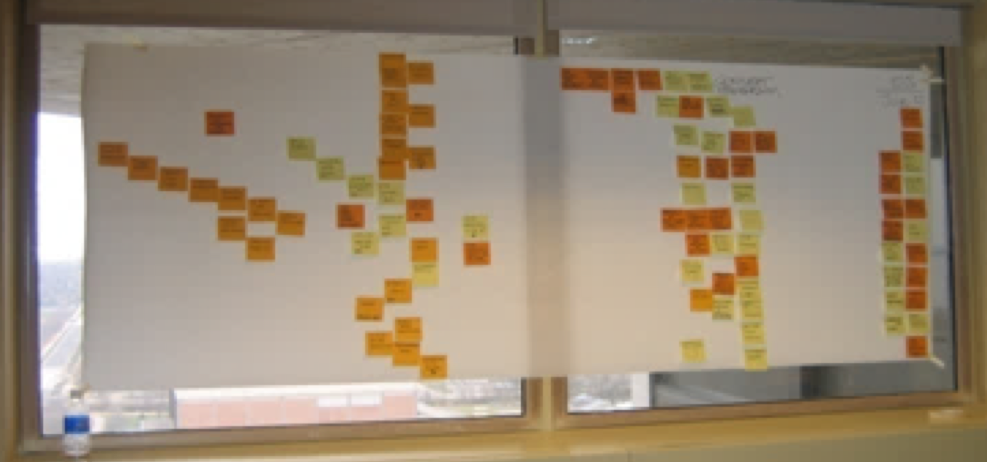 two large pieces of paper stuck up on a window and covered in multicolored post-it notes aligned in diagonal and vertical paths