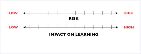 risk-spectrum2