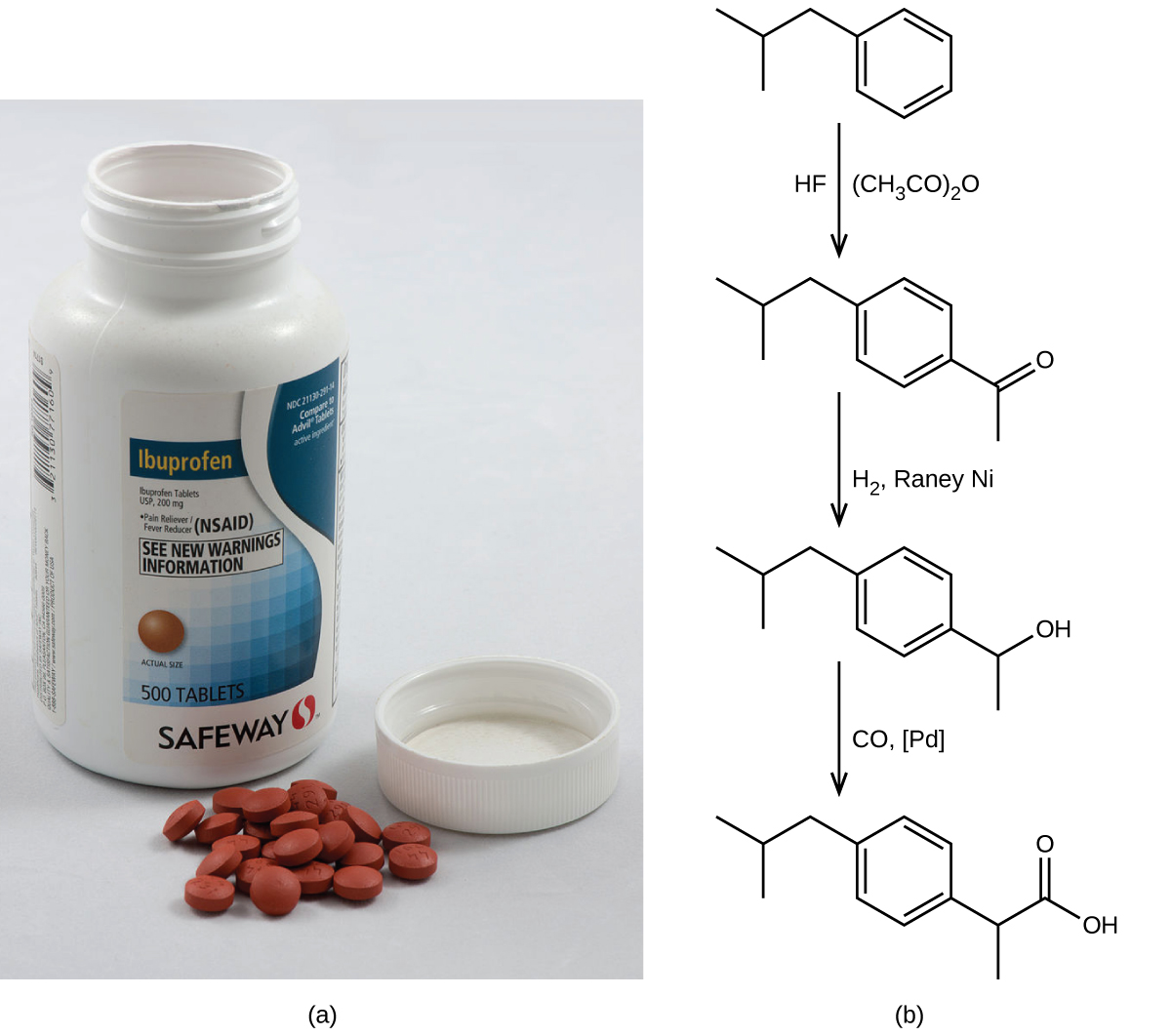 """This figure is labeled, """"a,"""" and, """"b."""" Part a shows an open bottle of ibuprofen and a small pile of ibuprofen tablets beside it. Part b shows a reaction along with line structures. The first line structure looks like a diagonal line pointing down and to the right, then up and to the right and then down and to the right. At this point it connects to a hexagon with alternating double bonds. At the first trough there is a line that points straight down. From this structure, there is an arrow pointing downward. The arrow is labeled, """"H F,"""" on the left and """"( C H subscript 3 C O ) subscript 2 O,"""" on the right. The next line structure looks exactly like the first line structure, but it has a line angled down and to the right from the lower right point of the hexagon. This line is connected to another line which points straight down. Where these two lines meet, there is a double bond to an O atom. There is another arrow pointing downward, and it is labeled, """"H subscript 2, Raney N i."""" The next structure looks very similar to the second, previous structure, except in place of the double bonded O, there is a singly bonded O H group. There is a final reaction arrow pointing downward, and it is labeled, """"C O, [ P d ]."""" The final structure is similar to the third, previous structure except in place of the O H group, there is another line that points down and to the right to an O H group. At these two lines, there is a double bonded O."""