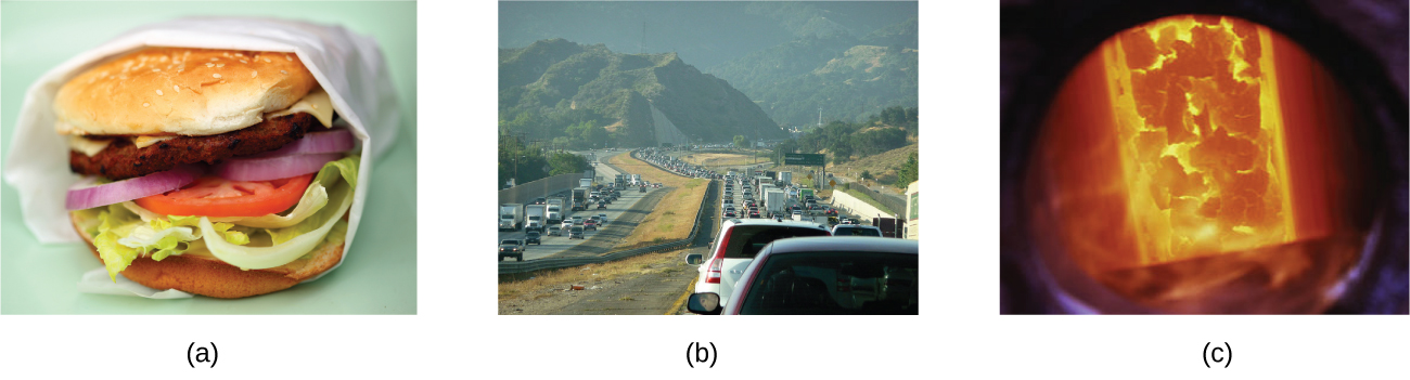 Three pictures are shown and labeled a, b, and c. Picture a is a cheeseburger. Picture b depicts a highway that is full of traffic. Picture c is a view into an industrial metal furnace. The view into the furnace shows a hot fire burning inside.