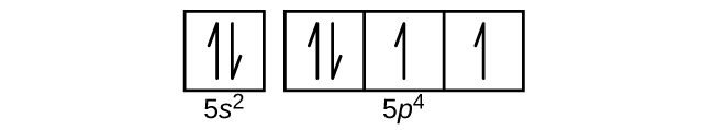 """This figure includes a square followed by 3 squares all connected in a single row. The first square is labeled below as, """"5 s superscript 2."""" The connected squares are labeled below as, """"5 p. superscript 4."""" The first square and the left-most square in the row of connect squares each has a pair of half arrows: one pointing up and the other down. Each of the remaining squares contains a single upward pointing arrow."""
