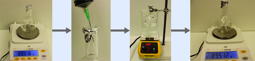 This figure shows four photos each connected by a right-facing arrow. The first photo shows a glass flask with aluminum foil covering the top sitting on a scale. The scale reads 89.516. The second photo shows a syringe being inserted into the flask through the aluminum foil covering. The third photo shows the glass flask being inserted into a beaker of water. The water appears to be heated at 100. The fourth photo shows the glass flask being weighed again. This time the scale reads 89.512.