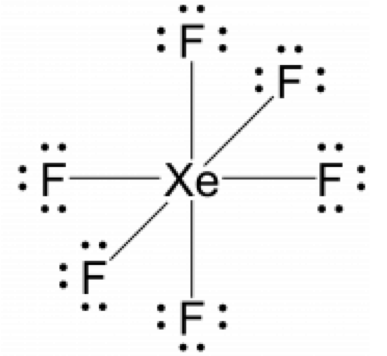 Rough Lewis structure of xenon hexafluoride. The central xenon atom is surrounded by 6 fluorine atoms. Each fluorine atom has 3 lone pairs.