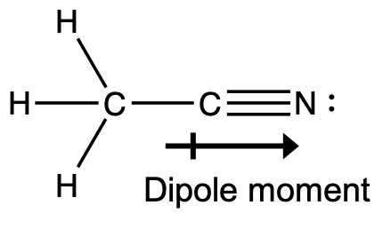 "A Lewis structure is shown in which a carbon atom is attached by single bonds to three hydrogen atoms. It is also attached by a single bond to a carbon atom that is triple bonded to a nitrogen atom with one lone electron pair. Below the structure is a right facing arrow with its head near the nitrogen and its tail, which looks like a plus sign, located near the carbon atoms. The arrow is labeled, ""dipole moment."""
