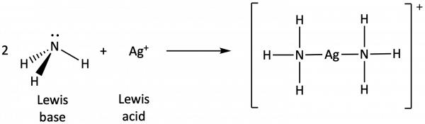 """This figure contains a reaction with two reactants and a product. The first reactant has a central nitrogen atom single bonded to three hydrogen atoms, one traditional line, one a wedge, and the last a dash. There are two of these reactants in the balanced reaction. This first reactant is labeled """"Lewis base"""". The second reactant is Ag with a positive charge. It is labeled """"Lewis acid"""". The product has a central nitrogen single bonded to three hydrogens and a single bond to the right to Ag, which is single bonded to the right to a nitrogen atom, which is single bonded to three hydrogen atoms. The structure is bracketed with a positive charge indicated."""