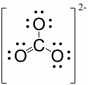 Final Lewis structure for CO3 2-. Carbon is singly bonded to two oxygen atoms and double bonded to the third oxygen. The entire molecule is drawn in brackets with a minus two written in the upper right hand corner outside the brackets.