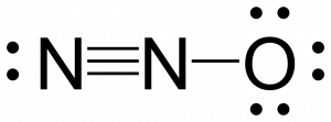 The major resonance structure for N2O. The central nitrogen is triple bonded to the nitrogen on the left and single bonded to the oxygen on the right.