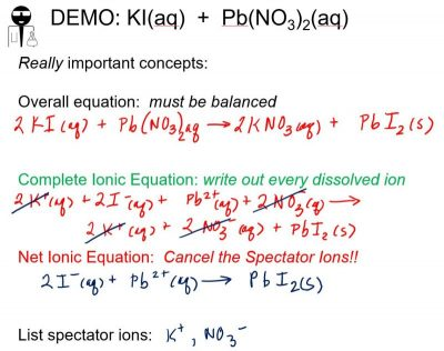 When lead(II) nitrate is combined with potassium iodide, lead(II) iodide is formed. Potassium ions and nitrate ions are the spectator ions. This figure writes out the individual chemical equations for the overall, complete, and net ionic equations.