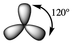Three sp2 orbitals are shown, which are three triangular lobes forming a perfect triangle. An arrow shows the bond angle between each lobe to be equal to 120 degrees.