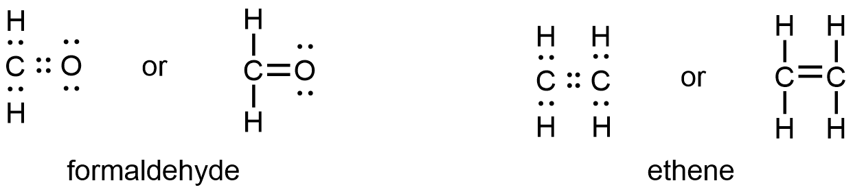 """Two pairs of Lewis structures are shown. The left pair of structures shows a carbon atom forming single bonds to two hydrogen atoms. There are four electrons between the C atom and an O atom. The O atom also has two pairs of dots. The word """"or"""" separates this structure from the same diagram, except this time there are two bond lines between the C atom and O atom. The name, """"Formaldehyde"""" is written below these structures. Two more structures are on the right. The left shows two C atoms with four dots in between them and each C atom forming single bonds to two H atoms. The word """"or"""" precedes the second structure, which is the same except that the C atoms are connected by two bond lines. The name, """"ethene"""" is written below these structures."""