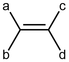 A C-C double bond is shown with two single bonds on each end. The single bonds go to lower-case letters. a at upper left; b at lower left; c at upper right; d at lower right.
